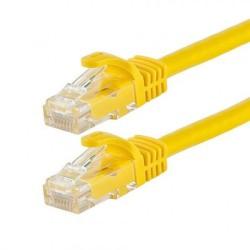 Network Kablo